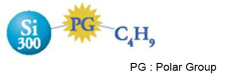 化学結合基の画像