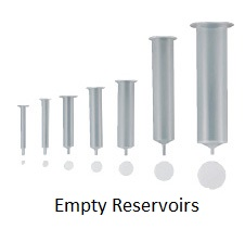 Empty Reservoirs